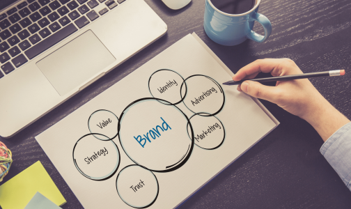 the importance of web branding
